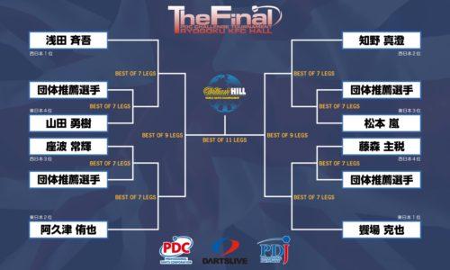pdj-tournament